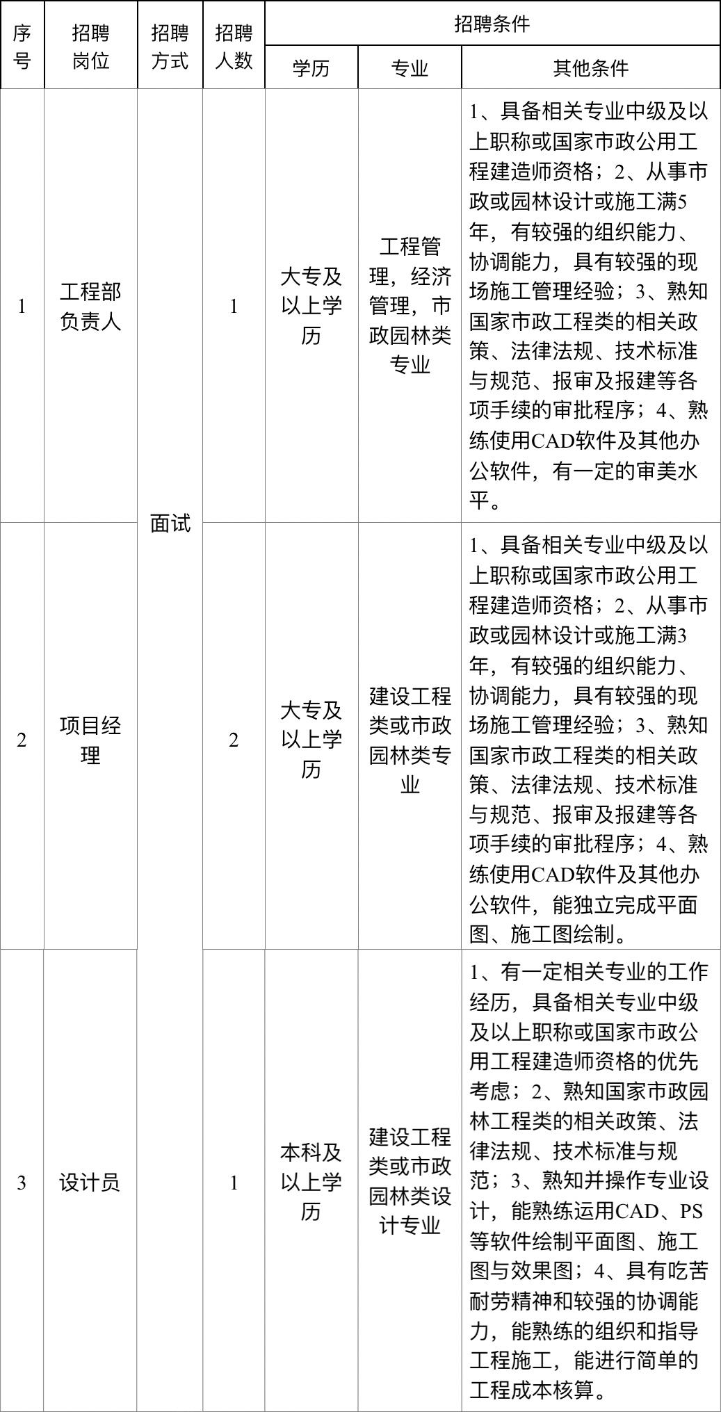 贝博体育正规吗市华夏园林工程有限公司2020年公开招聘简章